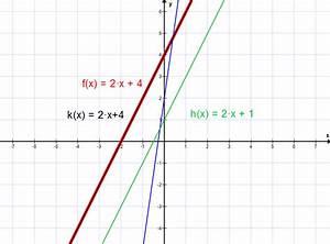 Orthogonale Geraden Berechnen : mathe f04 schnittpunkt von zwei linearen graphen matheretter ~ Themetempest.com Abrechnung