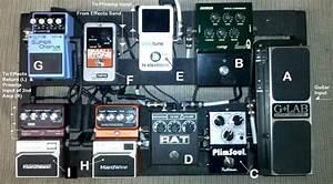 Guitar Pedalboard Setup
