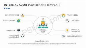 Internal Audit Diagrams