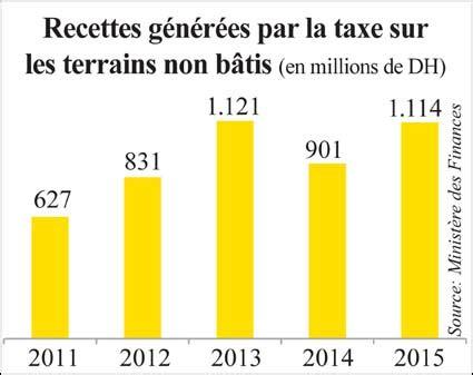 taxes sur les bureaux taxe sur les bureaux en ile de 28 images la taxe sur