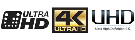 Understanding The Difference Between 4k, Uhd, Suhd, Super Uhd And Oled  Best Buy Blog