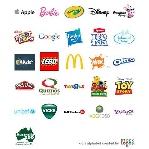 Marketing  Publicidad El Abecedario Para Futuros Publicistas