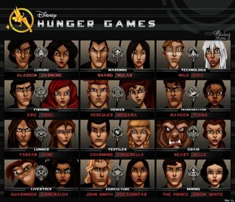 hunger characters list hunger games disney infographic what if your favorite characters lived in panem huffpost