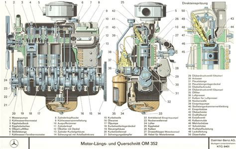 motor om  oldtimertrecker historische landmaschinen