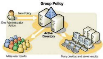 group policy  beginners guide  microsoft