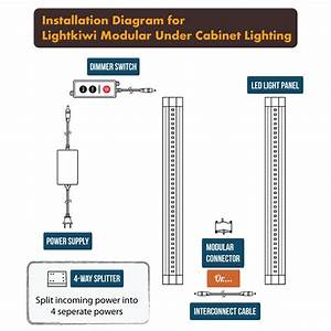 Professional Led Under Cabinet Lighting Kit