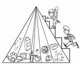 Pyramid Coloring Food Pages Pyramids Egyptian Drawing Stepping Clipart Printable Getdrawings Egypt Ancient Library Getcolorings Print sketch template