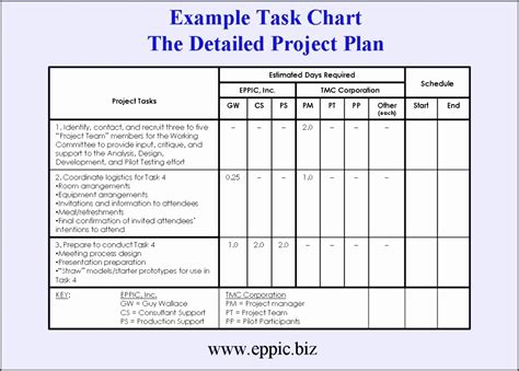 simple project planning template sampletemplatess