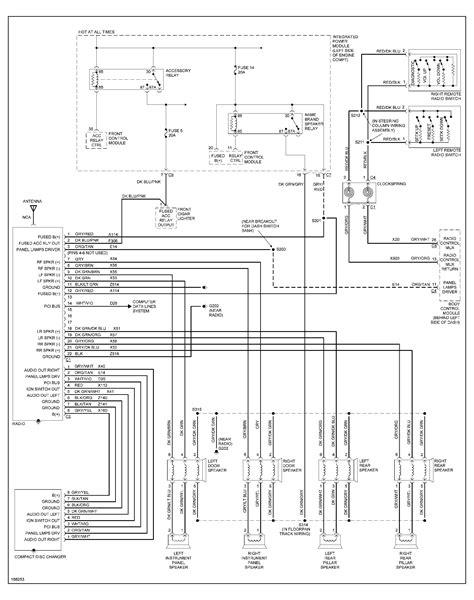 Wiring Diagram Grand Caravan 2006 2006 dodge grand caravan relay diagram wiring diagram