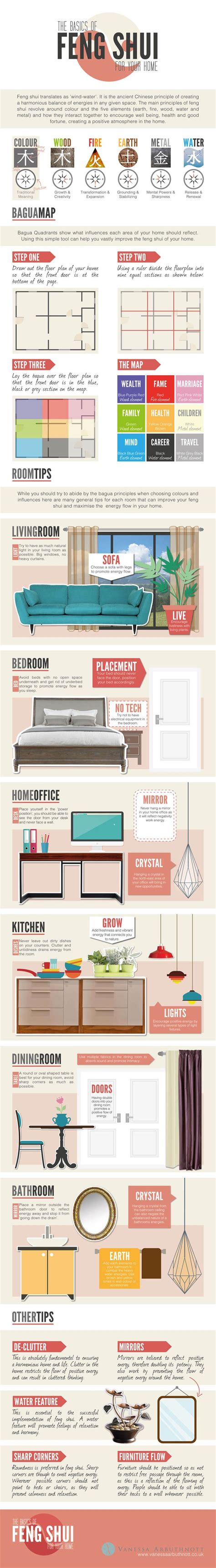 feng shui home decor infographic your basic guide to feng shui for the home