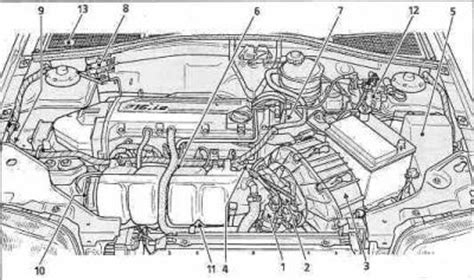 schema moteur clio  essence