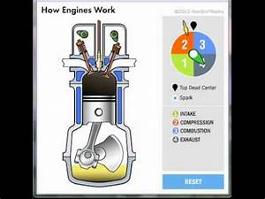 Physics Combustion Engine Diagram