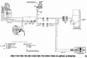 1968 Wiring Diagrams