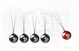 How To Use The Chaikin Oscillator