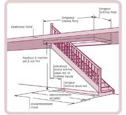 Dimension Escalier Droit Bois by Escalier Standard Ou Sur Mesure Bois Com
