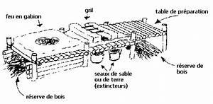Le Coin De Table Tours : cuisine quip e installation au camp scout ~ Melissatoandfro.com Idées de Décoration