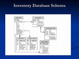 Sql Server 2008 Portfolio