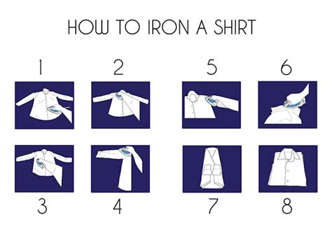 how to iron how to iron a shirt infographic on behance