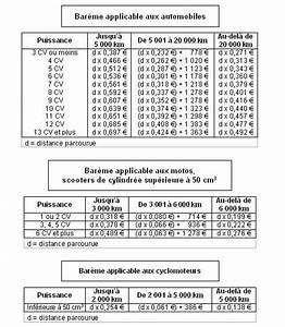 Calcul Des Frais Reel Impot : exemple attestation employeur frais reels document online ~ Premium-room.com Idées de Décoration