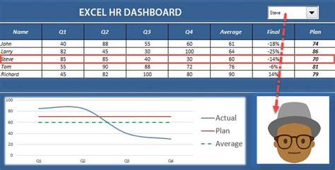 hr analytics dashboard analytics dashboard excel