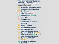 List of Mazda Dashboard Warning Lights