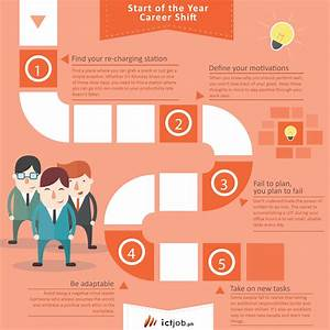 INFOGRAPHIC Your Start of Year Career Shift Guide ictjob
