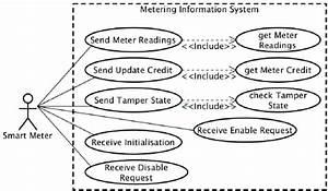 B  Use Case Diagram For Metering Information System