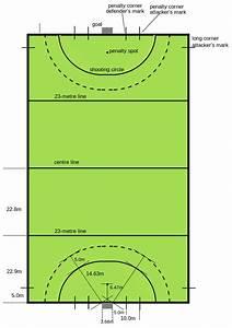 File Hockey Field Metric Svg