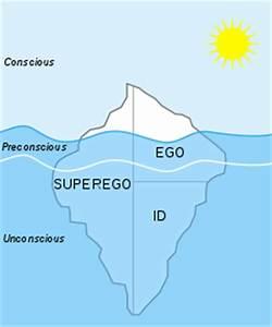 Unconscious mind - Wikipedia