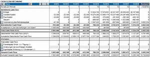 Cash Flow Rechnung : praktische tipps ap finance solutions ~ Themetempest.com Abrechnung