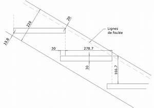 le metal net Calculer un escalier quart tournant