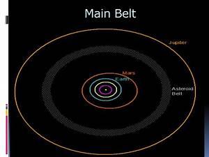 PPT - MONET PHYSICAL CHARACTERISTICS OF MAIN BELT COMETS ...
