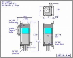Haskel Model 29723