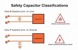A Quick Guide To Safety Rated Capacitors  U2013 Passive