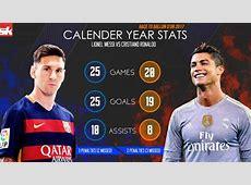 Infographic Lionel Messi vs Cristiano Ronaldo Road to