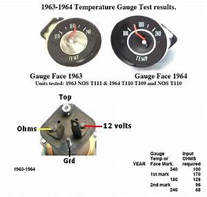 Simple Question I Think   Temp Gauge
