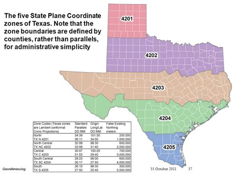 texas state plane coordinate map printable map