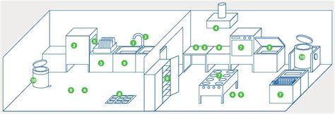 plan cuisine restaurant normes plan cuisine professionnelle normes 28 images plan de