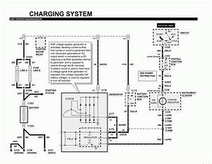 20 Inspirational 98 Ford Explorer Radio Wiring Diagram