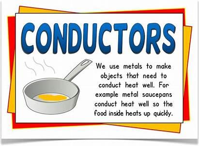 Conductors Heat Clipart Insulators Science Ks2 Properties