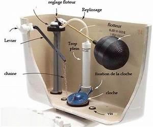 Comment Régler Une Chasse D Eau : comment r parer chasse d 39 eau ~ Premium-room.com Idées de Décoration