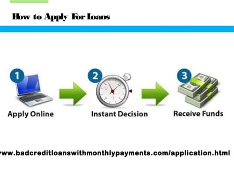 bad credit loans  monthly payments perfect monetary