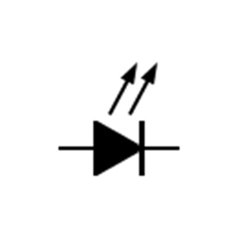symbol of effects or dependency and radiation