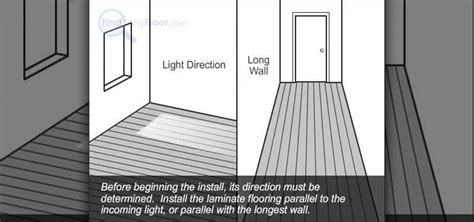 which way to lay laminate how to install laminate flooring with the glueless method 171 interior design