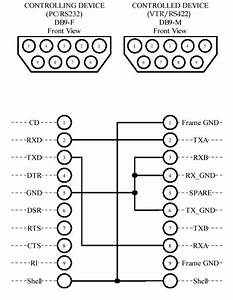 Rs 232 - Rs 422 Pin Diagram