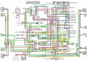 65 Dodge Dart Wiring Diagram