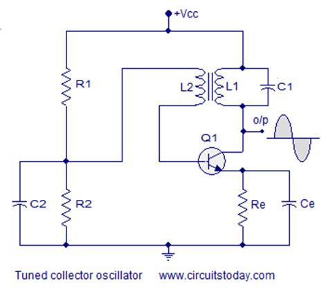 Tuned Collector Oscillator Theory Working Circuit