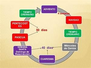 """El tiempo litúrgico """"ordinario"""", por el obispo de León"""