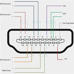 Hdmi To Scart Schematic