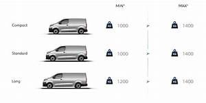 Dimension Peugeot Expert L1h1 : fiche technique motorisations nouveau peugeot expert ~ Medecine-chirurgie-esthetiques.com Avis de Voitures